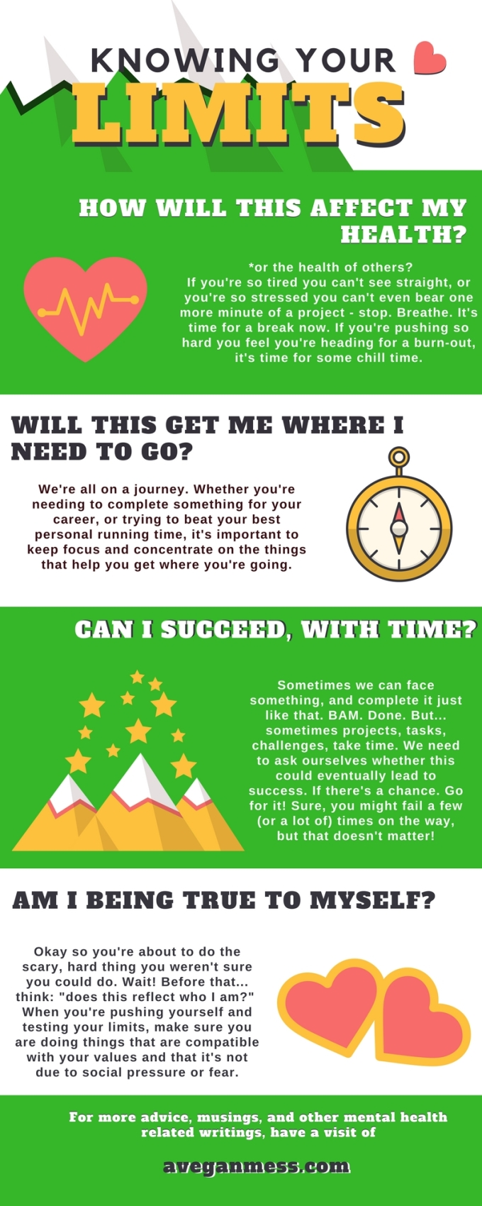 Knowing your limits infographic